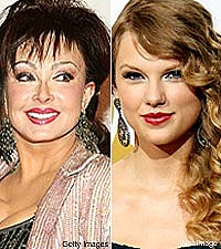 Naomi Judd, Taylor Swift